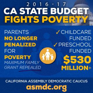 CA State Budget Fights Poverty